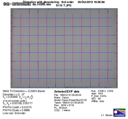 WiFi+触屏功能大升级佳能S110全面评测