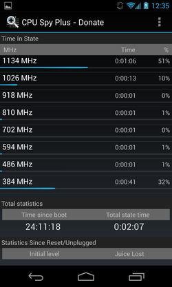 南极最强手机:将Nexus 4放入冰箱跑分 成绩大幅提升