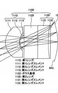 索尼曲面傳感器專用鏡頭專利公佈