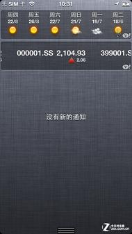 iOS6迎战MIUIv4 苹果iPhone5对决小米2