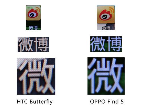 屏幕解析:同為1080P顯示效果有所不同