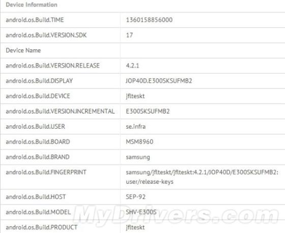 S3/Note2简直弱爆了!Galaxy S4性能曝光