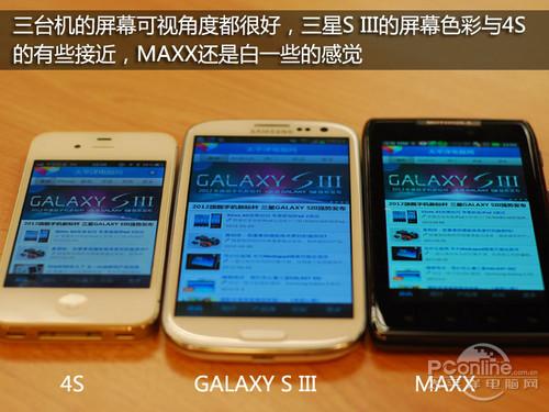 三星Galaxy S III屏幕