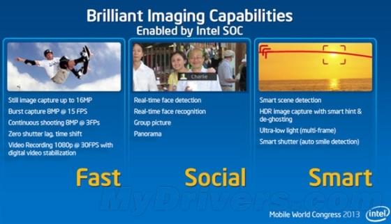Intel Atom再进化:Clover Trail+技术详解