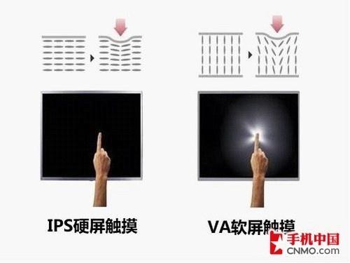 屏幕不光只看尺寸 各材质屏幕实战解析