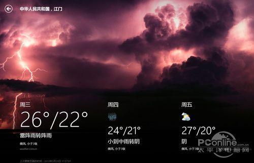 Win8精品应用推荐 超靠谱的Win8天气预报