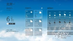 Windows 8生活馆(快乐出游篇):触摸春天
