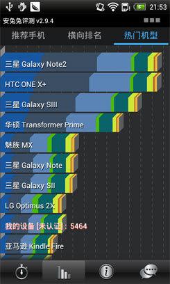 HTC One SU評測