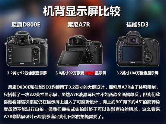 索尼a7r/尼康d800e/佳能5d3对比点评