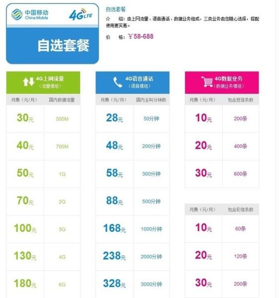 中国移动4G资费调整计划6月1日正式实施