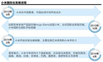"""小米印度遭遇诉讼专利或成国际化""""磨刀石"""""""