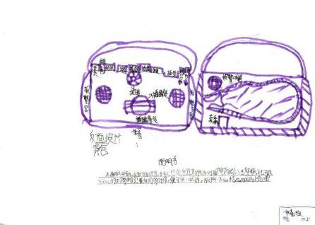科技时代_青少年创意设计大赛作品:多功能书包