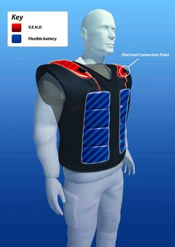 科技时代_未来高科技衣服用人体能量为电池充电