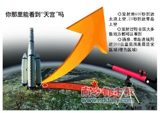 天文专家称发射过程酒泉和青岛连线附近最宜观测