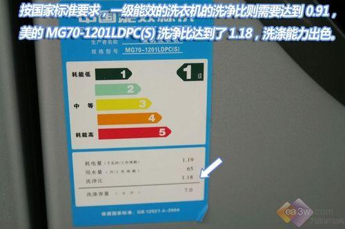 黄冈黄州美的MG70-1201LDPC变频喷淋