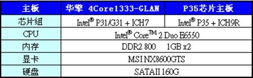 支持45纳米CPU华擎大小板485、365元