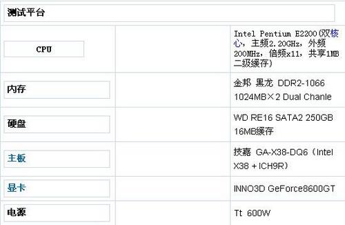 [评测]勇者屠龙!Intel双核奔腾E2200处理器全面评测