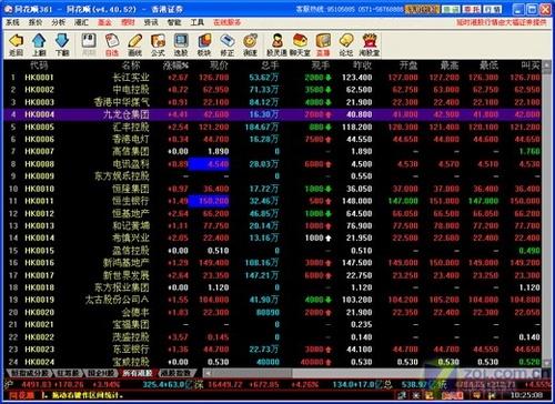 炒股必备同花顺2008 股票行情分析专家_硬件