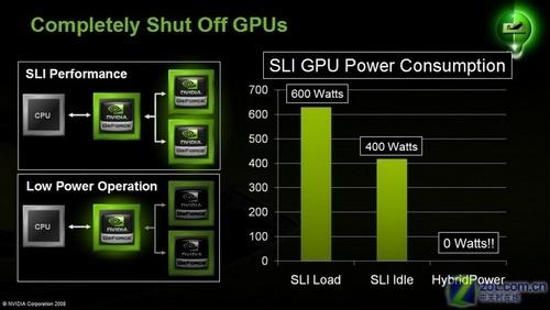 提升达50%DX10主板配独显混合SLI测试