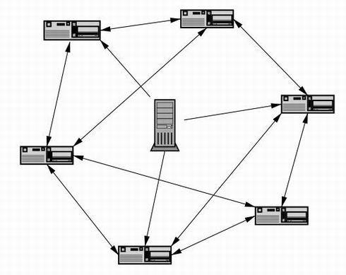 轻松控制公司局域网内各种P2P下载