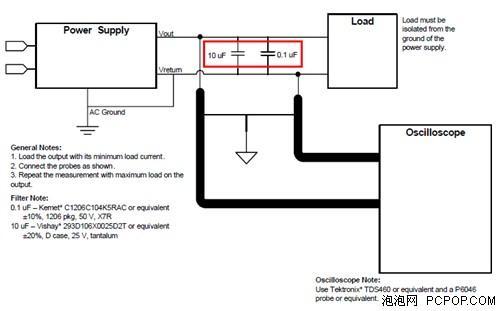 电源纹波测试步骤