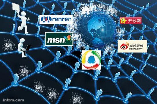 社交网络已有很多选择 (梁伟驰/图)