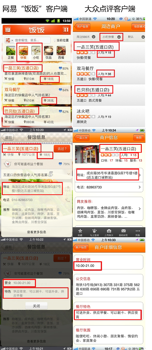 """大众点评与网易""""饭饭""""的内容页对比 图片由大众点评提供"""