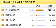 http://i2.sinaimg.cn/IT/images/2009-05-13/U2707P2T78D16752F3445DT20090513203349.jpg