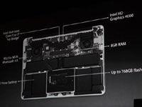 MacBook Pro配置