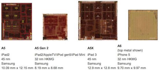目前苹果A系列处理器仍旧全部由三星代工