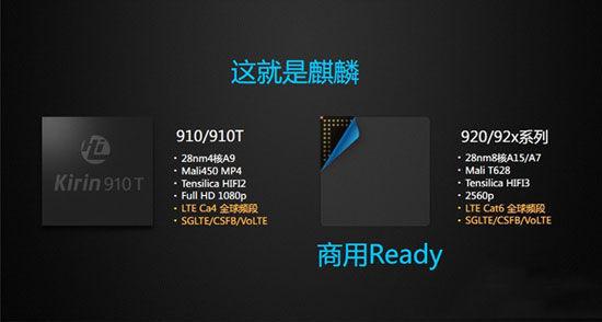 华为发布八核处理器麒麟920