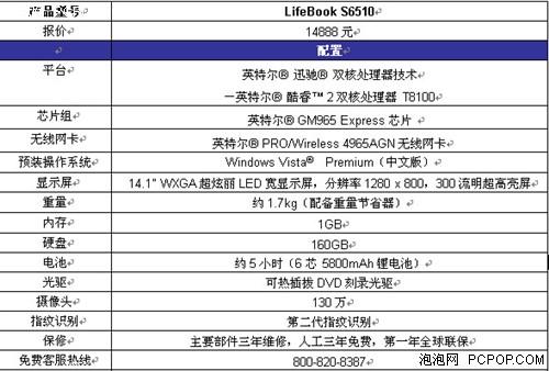 轻无边商务机再降2000富士通S6510