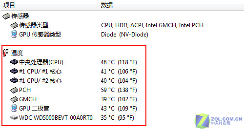 GT335M独显睿频加速神舟优雅A560评测