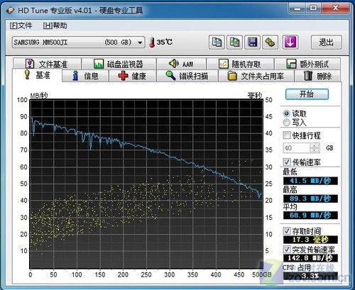 核芯显卡很给力神舟精盾K480A评测