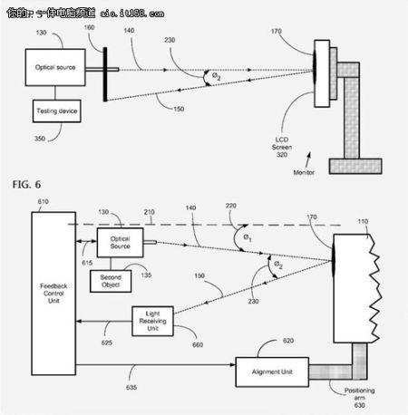 苹果imac和电视机lcd质量测试系统专利