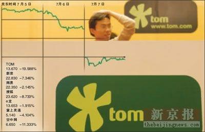 科技时代_移动制定SP新规引发中国概念股全线下跌