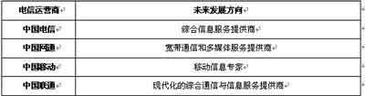 赛迪顾问:中国电信运营商的业务转型与提升