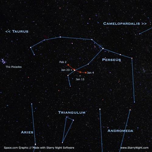 如何观测塔特尔彗星