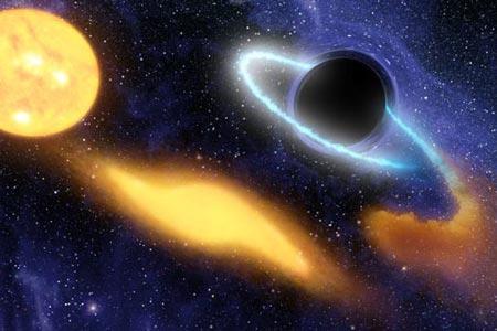 美专家起诉欧洲对撞机可能撞出黑洞毁灭地球