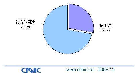 中国手机媒体报告:手机小说业务研究