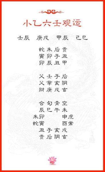 小乙六壬观运之庚戌月(图片来源作者)