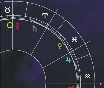 星象学家个人谈:戴维斯星象学的运用(上)