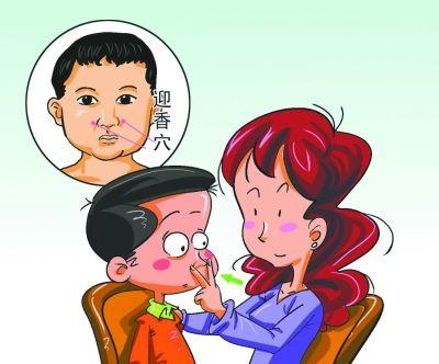 防鼻炎 揉迎香