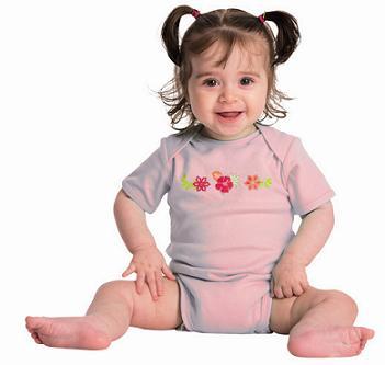 如何护理女宝宝生殖器官?