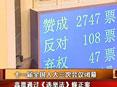视频:全国人大表决通过选举法修正草案
