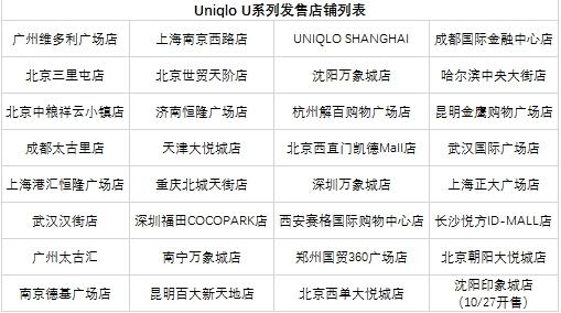 UNIQLO U系列即将发布! 前爱马仕设计师给你看看未来服饰到底有多牛!