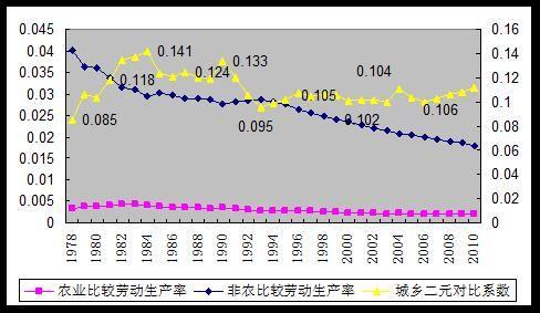 穷查理年鉴_2011人口年鉴