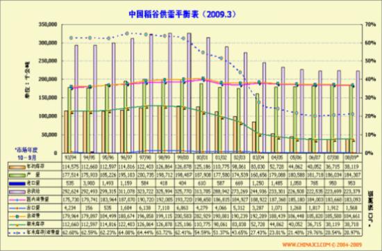 数据来源:中国汇易网