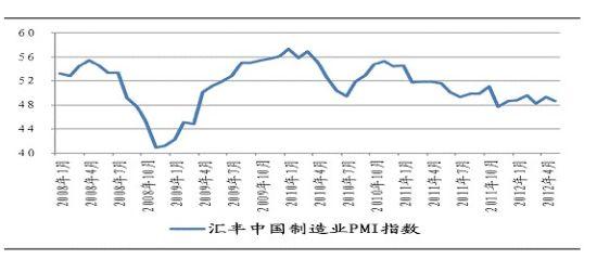 资料来源:Wind、中国银行金融市场总部