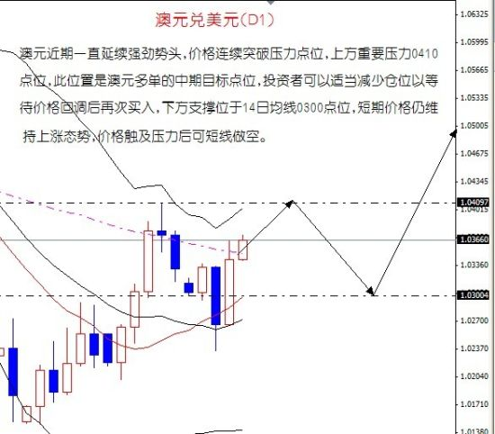 薛斌:欧债危机对美国的影响逐渐衰退_汇市分析